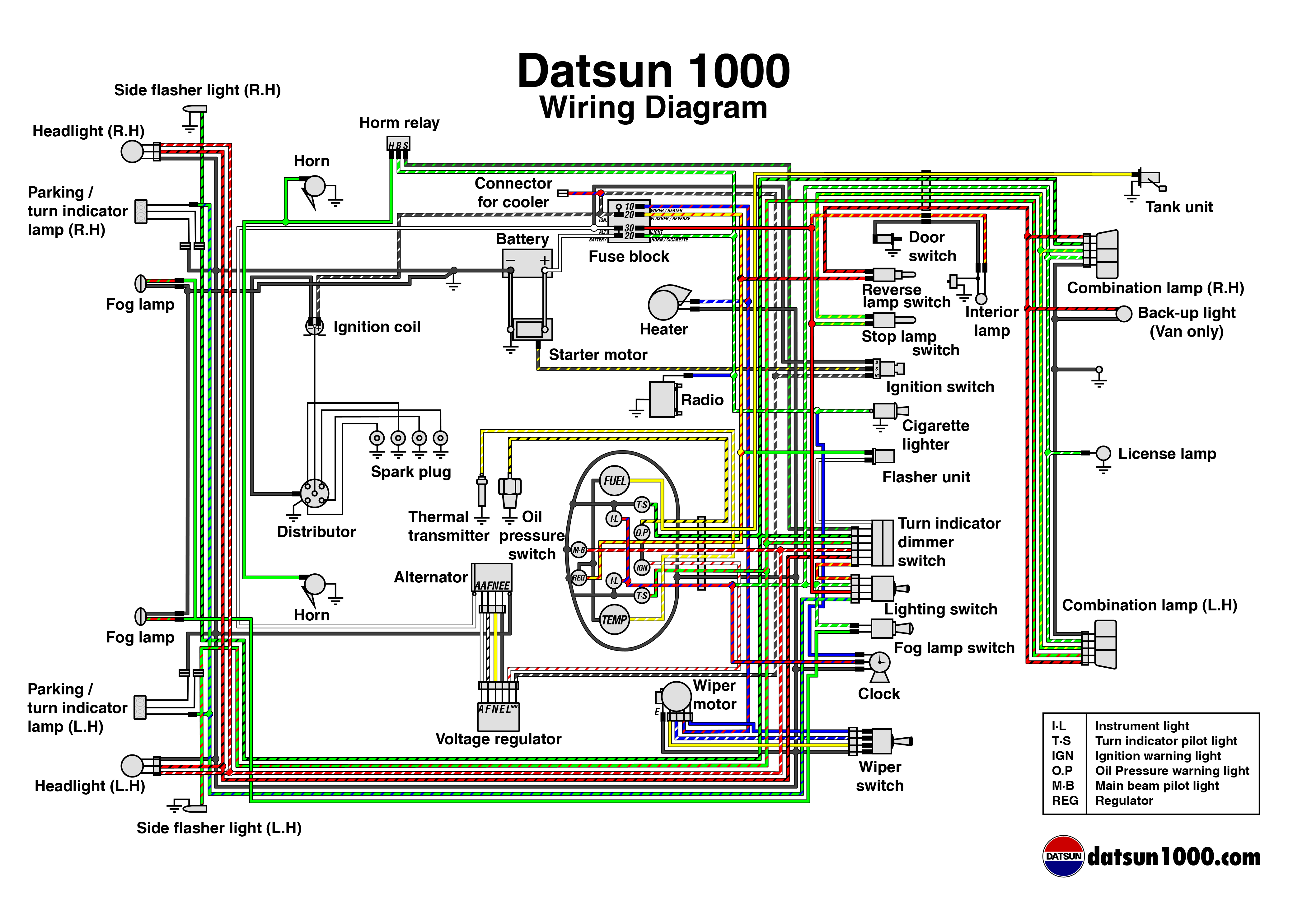 Datsun1000WiringDiagramColour downloads datsun 1000 Datsun Nissan 280Z at fashall.co
