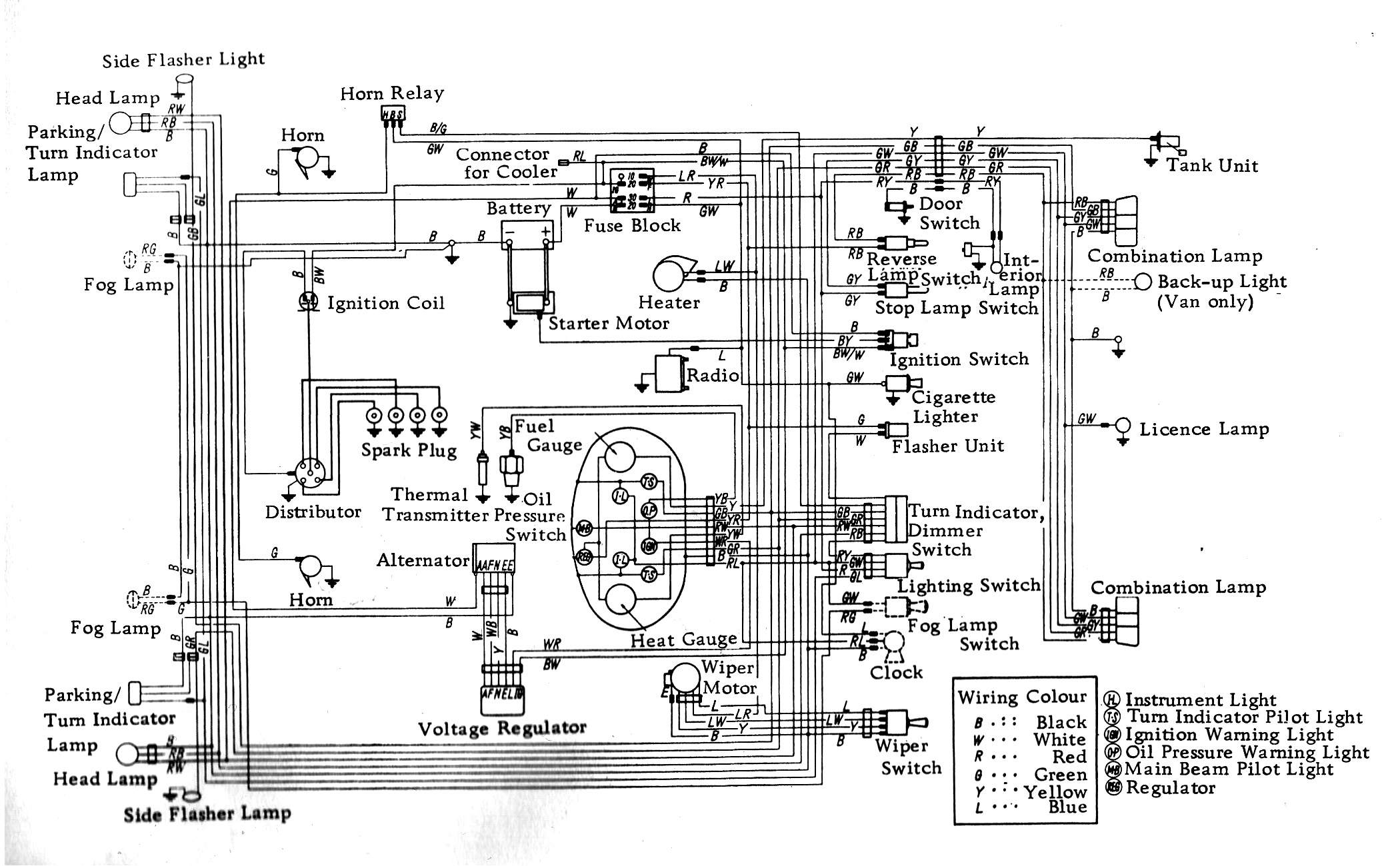 datsun 1200 wiring diagram z3 wiring library diagram rh 5 wfrew mein custombike de  datsun 1200 bakkie wiring diagram
