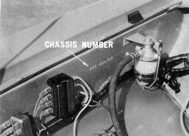 Chassis Engine No Datsun 1000rhdatsun1000: Datsun Engine Number Location At Gmaili.net